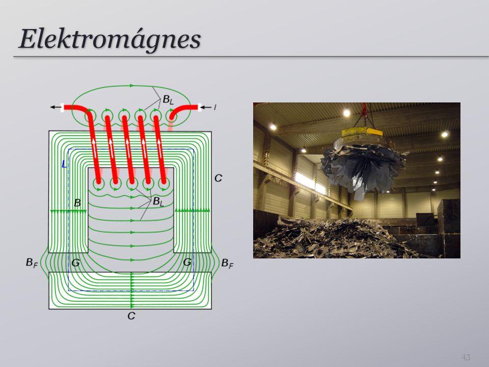 Elektromágnes 43