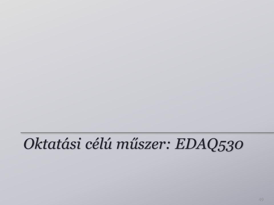 Oktatási célú műszer: EDAQ530 49