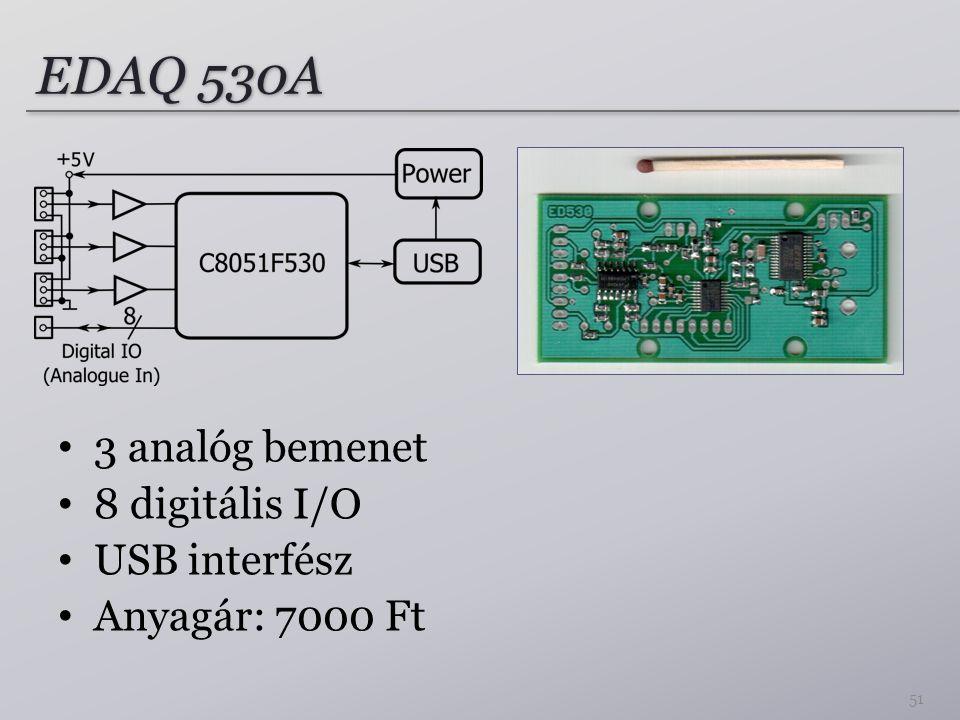 EDAQ 530A 3 analóg bemenet 8 digitális I/O USB interfész Anyagár: 7000 Ft 51