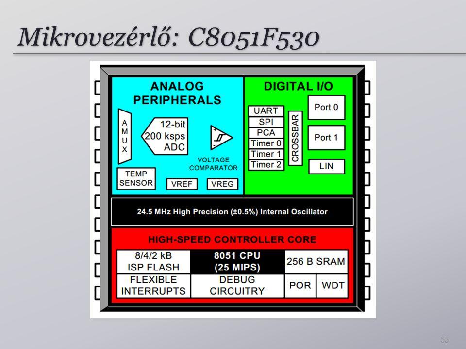Mikrovezérlő: C8051F530 55