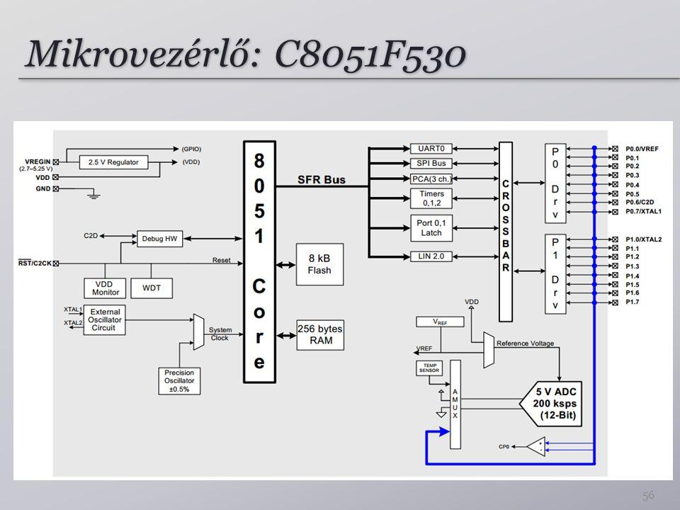 Mikrovezérlő: C8051F530 56
