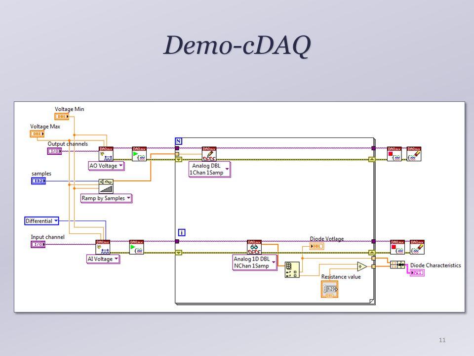 Demo-cDAQ 11