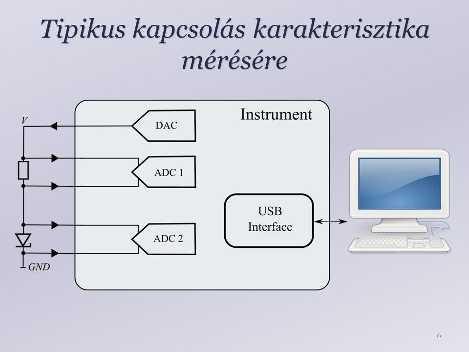 Tipikus kapcsolás karakterisztika mérésére 6