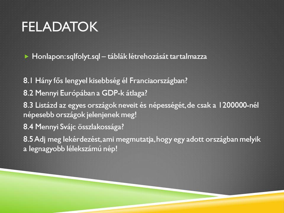 FELADATOK  Honlapon: sqlfolyt.sql – táblák létrehozását tartalmazza 8.1 Hány fős lengyel kisebbség él Franciaországban.