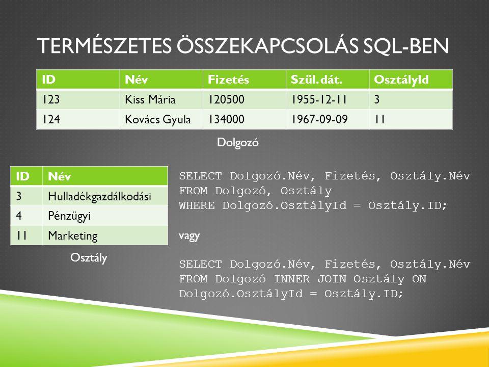 TERMÉSZETES ÖSSZEKAPCSOLÁS SQL-BEN IDNévFizetésSzül.