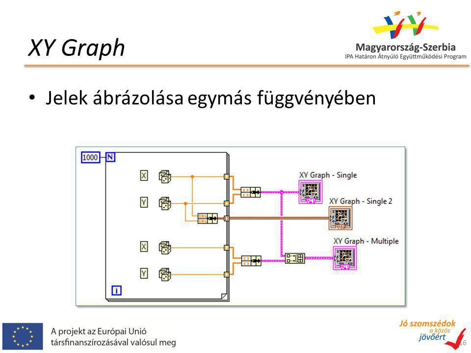 XY Graph 16 Jelek ábrázolása egymás függvényében