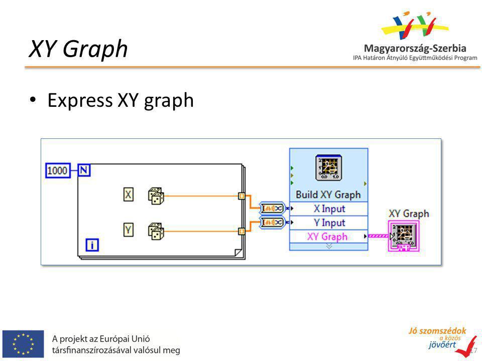 XY Graph 17 Express XY graph