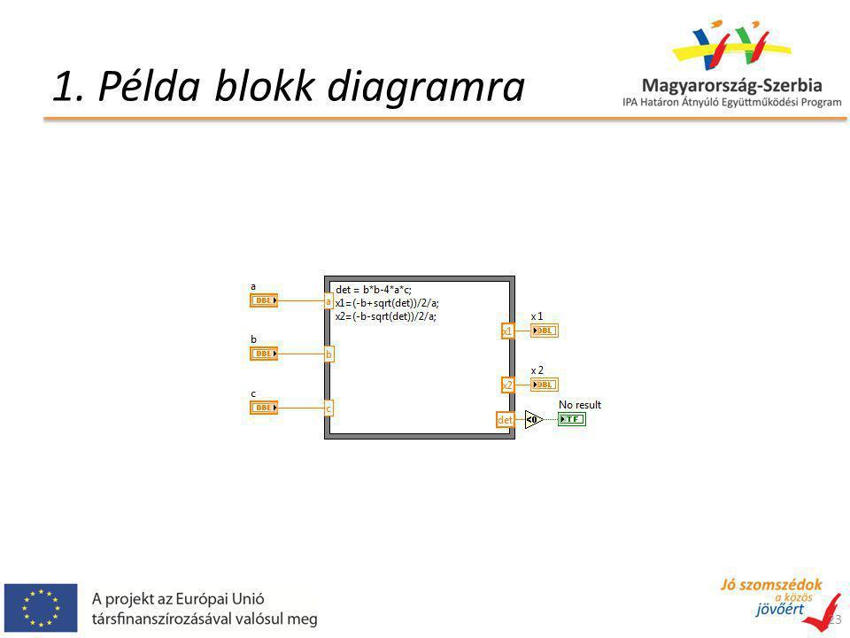 1. Példa blokk diagramra 23