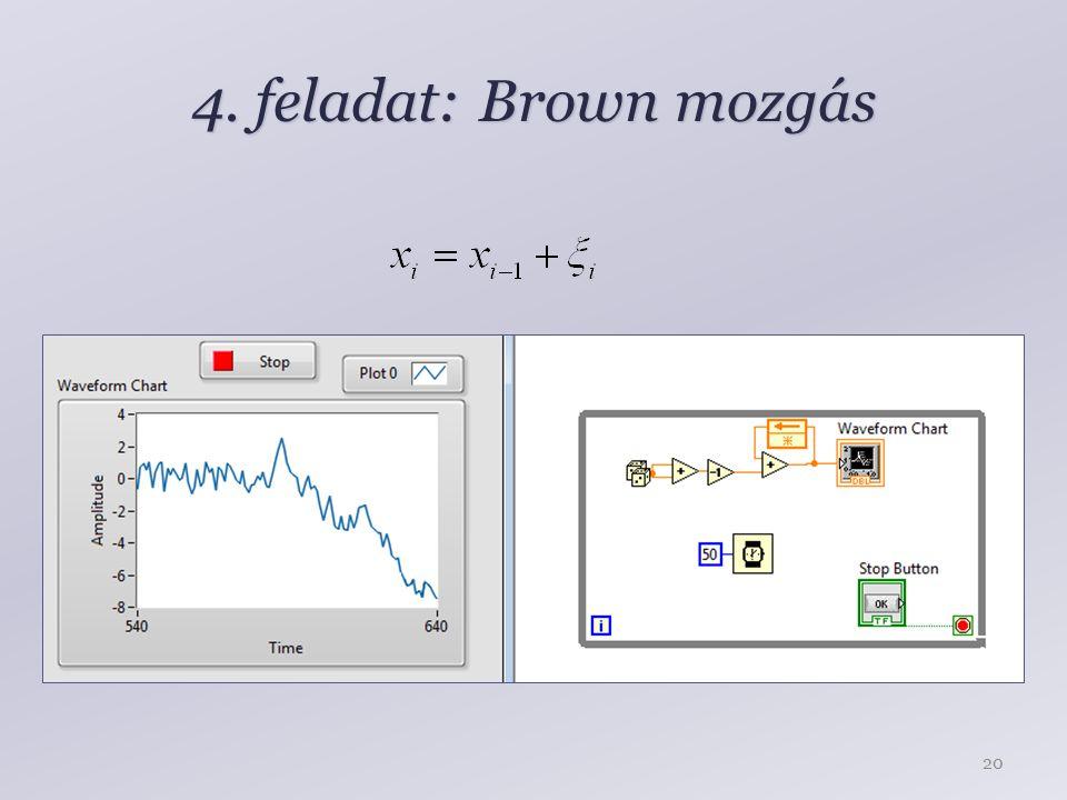 4. feladat: Brown mozgás 20