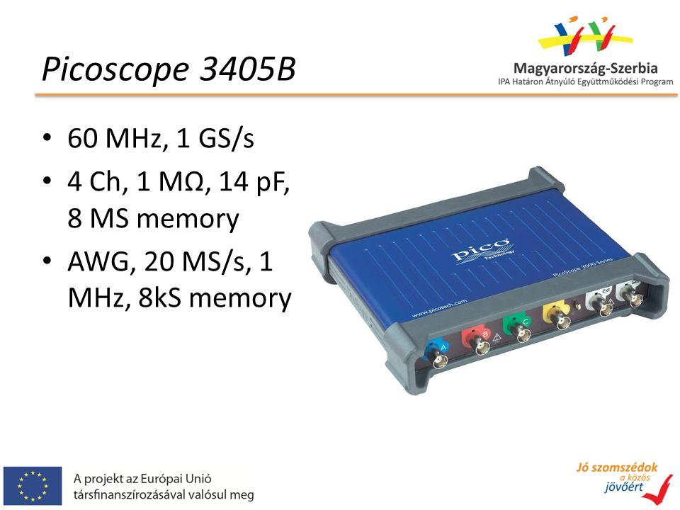 PicoScope 6 - szoftver