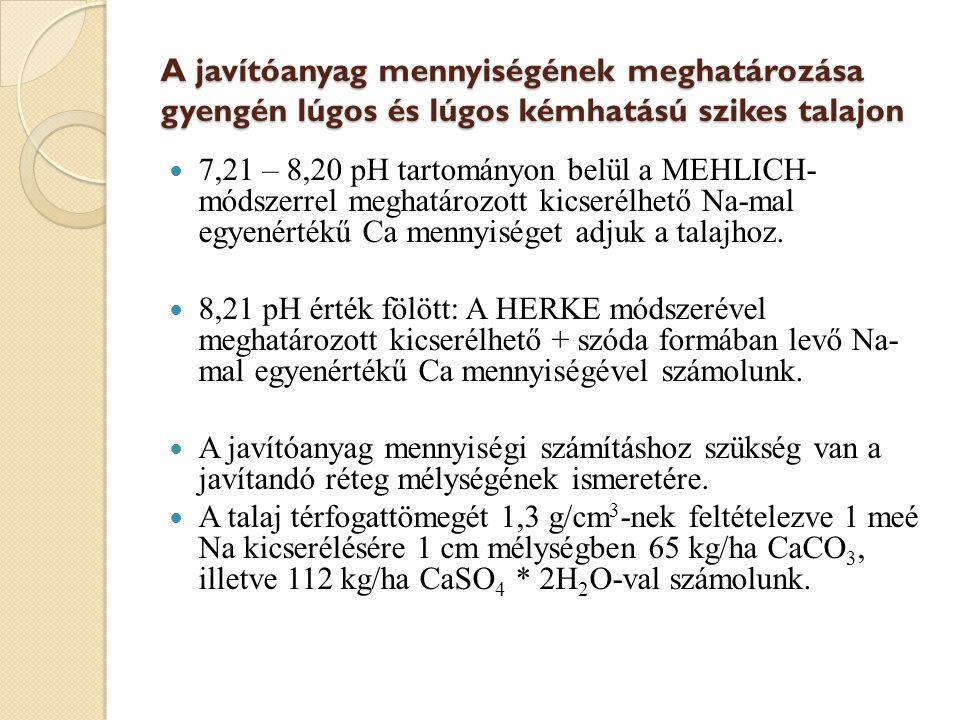 A javítóanyag mennyiségének meghatározása gyengén lúgos és lúgos kémhatású szikes talajon 7,21 – 8,20 pH tartományon belül a MEHLICH- módszerrel meghatározott kicserélhető Na-mal egyenértékű Ca mennyiséget adjuk a talajhoz.