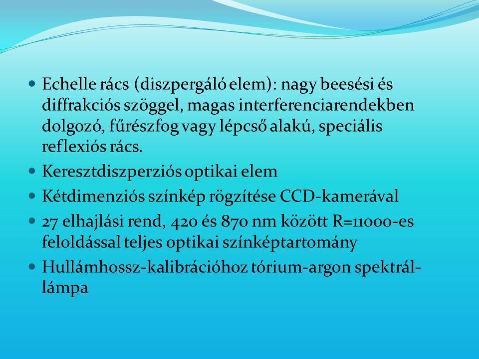 Echelle rács (diszpergáló elem): nagy beesési és diffrakciós szöggel, magas interferenciarendekben dolgozó, fűrészfog vagy lépcső alakú, speciális ref