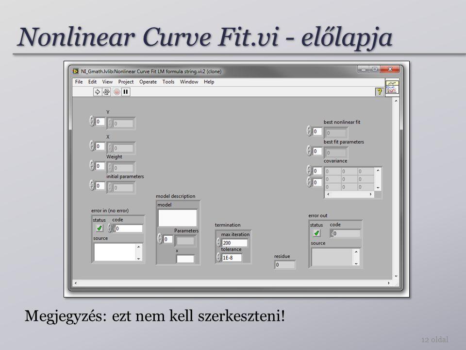 Nonlinear Curve Fit.vi - előlapja 12 oldal Megjegyzés: ezt nem kell szerkeszteni!
