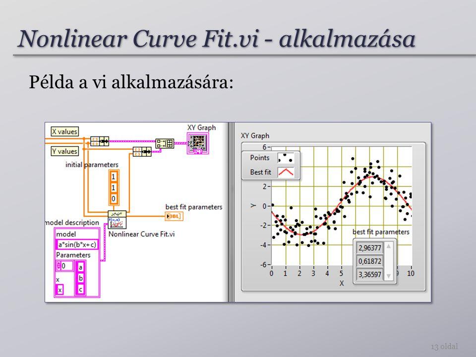 Nonlinear Curve Fit.vi - alkalmazása 13 oldal Példa a vi alkalmazására: