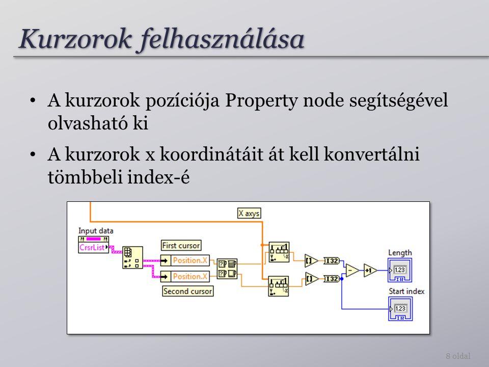 A kurzorok pozíciója Property node segítségével olvasható ki A kurzorok x koordinátáit át kell konvertálni tömbbeli index-é Kurzorok felhasználása 8 oldal
