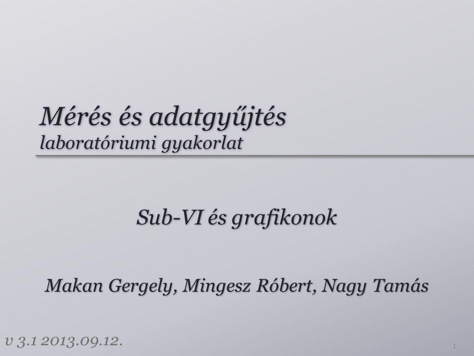 Mérés és adatgyűjtés laboratóriumi gyakorlat Sub-VI és grafikonok 1 Makan Gergely, Mingesz Róbert, Nagy Tamás v 3.1 2013.09.12.