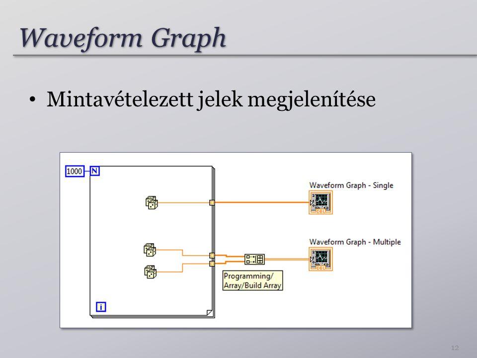 Waveform Graph Mintavételezett jelek megjelenítése 12