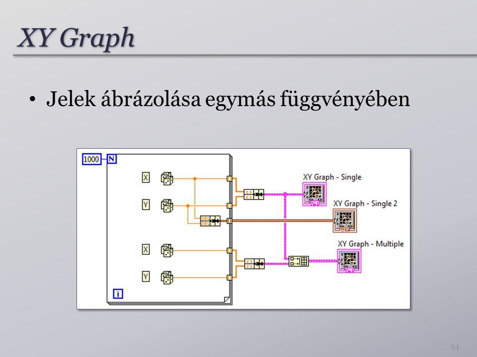 XY Graph Jelek ábrázolása egymás függvényében 14