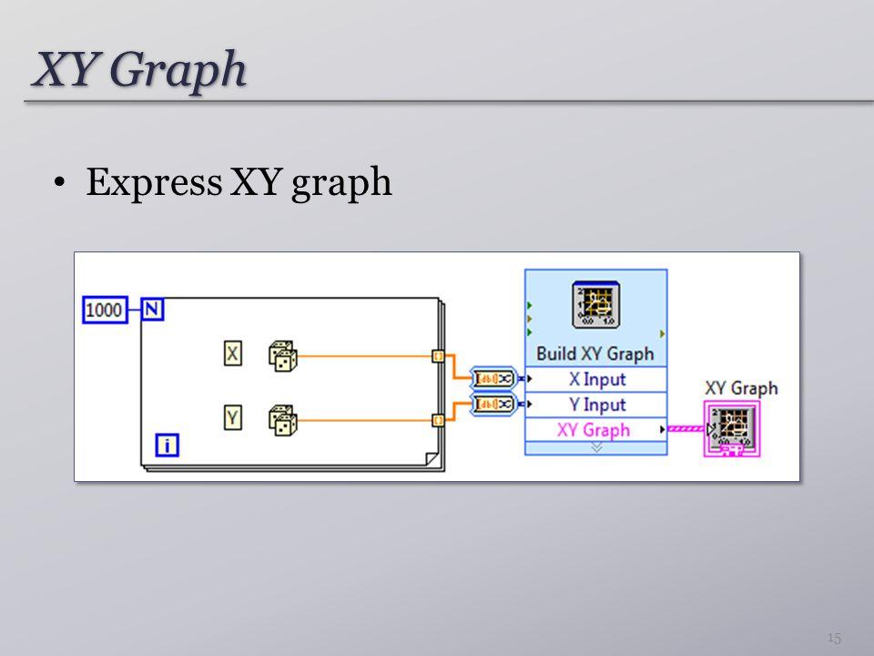 XY Graph Express XY graph 15