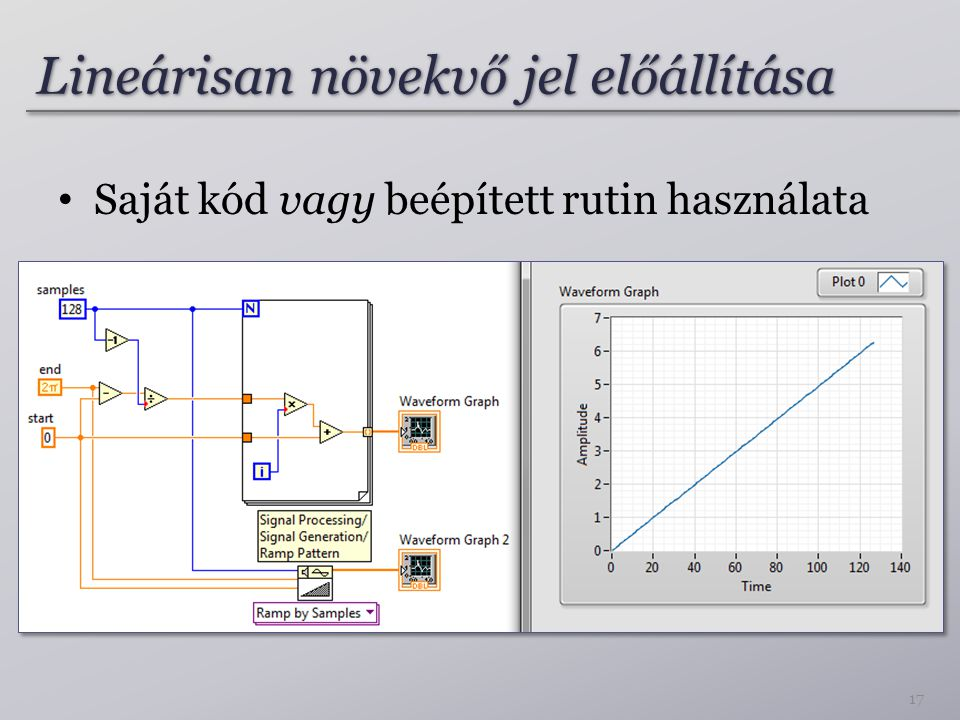 Lineárisan növekvő jel előállítása 17 Saját kód vagy beépített rutin használata