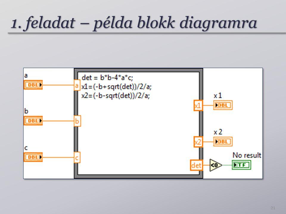 1. feladat – példa blokk diagramra 21