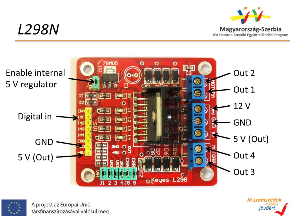 L298N Out 1 Out 2 Out 4 Out 3 12 V GND 5 V (Out) GND Digital in Enable internal 5 V regulator