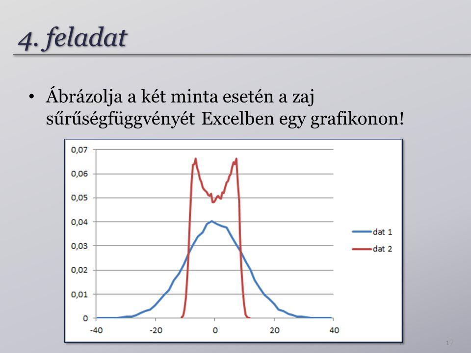 4. feladat Ábrázolja a két minta esetén a zaj sűrűségfüggvényét Excelben egy grafikonon! 17