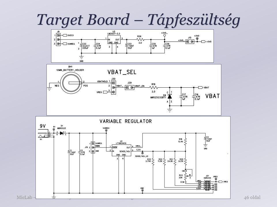 Target Board – Tápfeszültség Mingesz RóbertMicLab – 02 – 2012.02.09.46 oldal