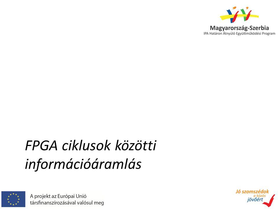 FPGA ciklusok közötti információáramlás