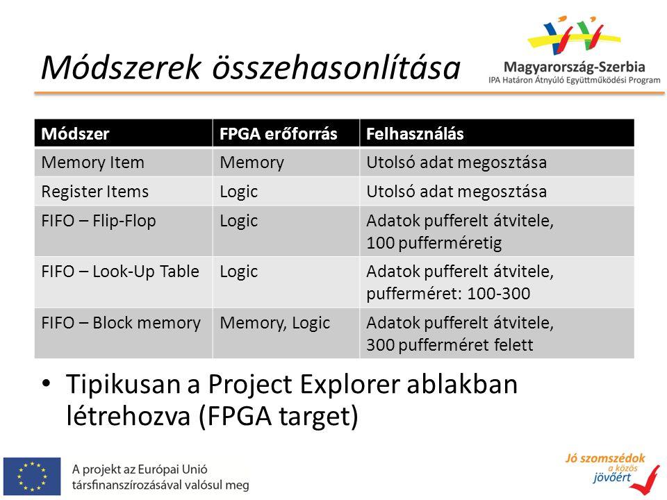 Módszerek összehasonlítása MódszerFPGA erőforrásFelhasználás Memory ItemMemoryUtolsó adat megosztása Register ItemsLogicUtolsó adat megosztása FIFO – Flip-FlopLogicAdatok pufferelt átvitele, 100 pufferméretig FIFO – Look-Up TableLogicAdatok pufferelt átvitele, pufferméret: 100-300 FIFO – Block memoryMemory, LogicAdatok pufferelt átvitele, 300 pufferméret felett Tipikusan a Project Explorer ablakban létrehozva (FPGA target)