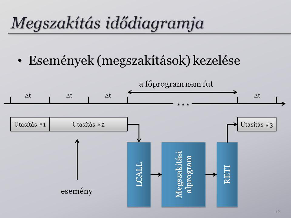 Megszakítás idődiagramja Események (megszakítások) kezelése 12 Utasítás #1 Utasítás #2 Utasítás #3 LCALL Megszakítási alprogram Megszakítási alprogram RETI tt tt tt tt a főprogram nem fut esemény