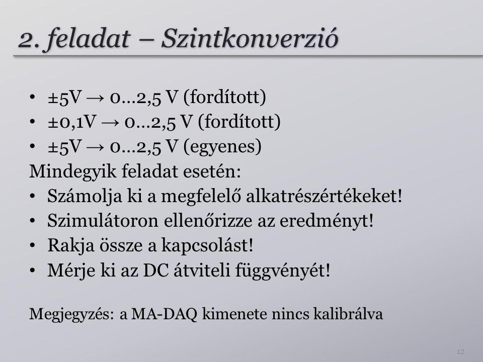 2. feladat – Szintkonverzió ±5V → 0…2,5 V (fordított) ±0,1V → 0…2,5 V (fordított) ±5V → 0…2,5 V (egyenes) Mindegyik feladat esetén: Számolja ki a megf