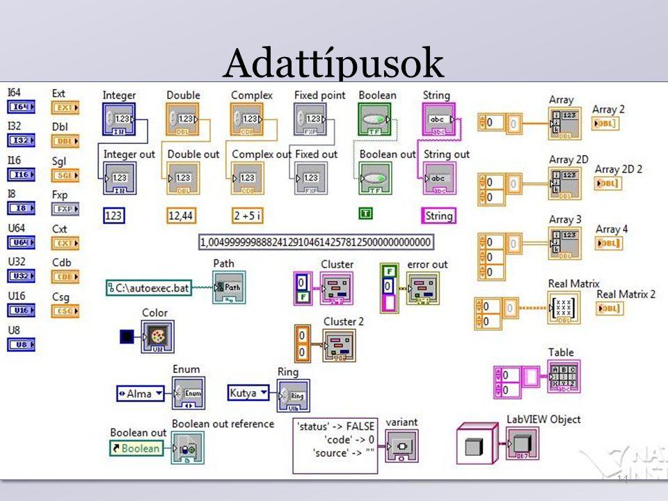 Adattípusok 14