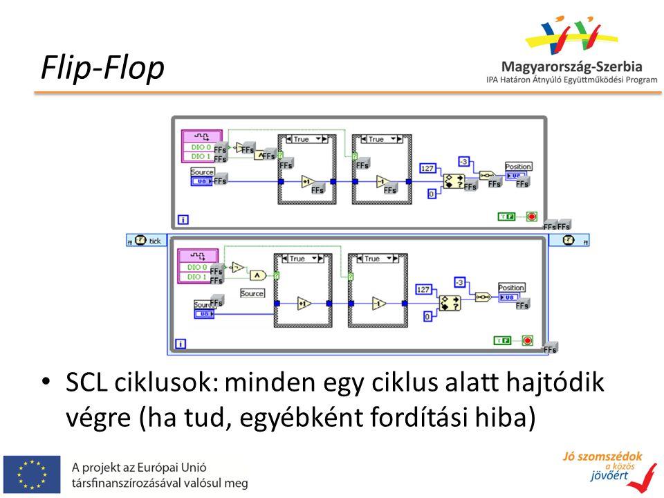 Flip-Flop SCL ciklusok: minden egy ciklus alatt hajtódik végre (ha tud, egyébként fordítási hiba)