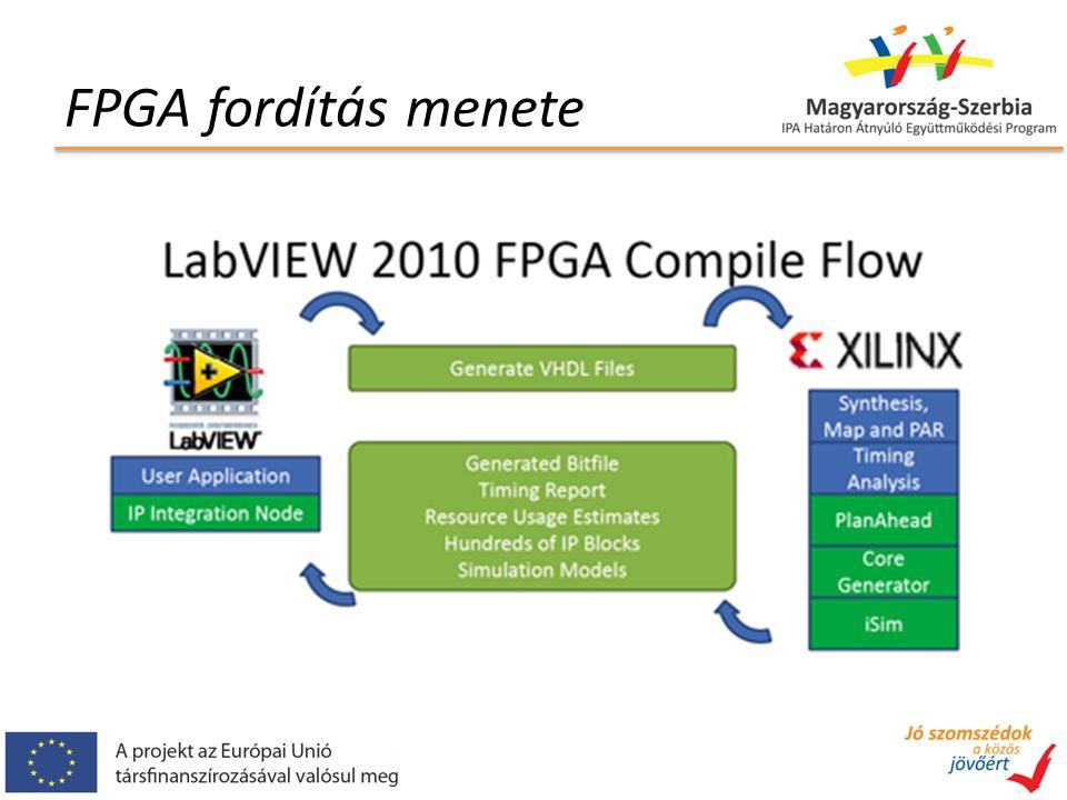 FPGA fordítás menete