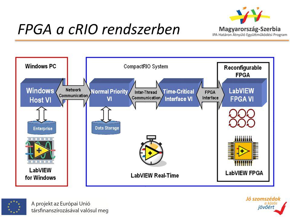 FPGA előnyei Nagy sebesség, gyors válaszidő (alapbeállítások mellett 25 ns) Akár 200 MHz-es ciklusidő Párhuzamos feldolgozás Megbízhatóság Közvetlen hozzáférés a hardverhez Nincs operációs rendszer
