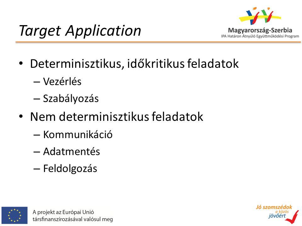 Target Application Determinisztikus, időkritikus feladatok – Vezérlés – Szabályozás Nem determinisztikus feladatok – Kommunikáció – Adatmentés – Feldolgozás