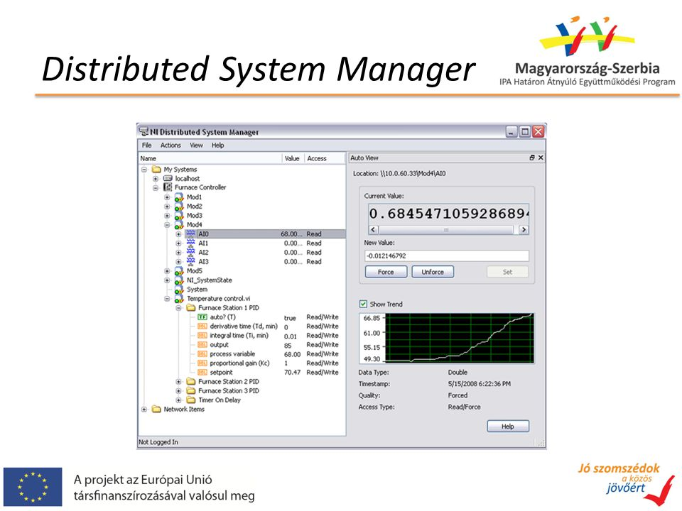 Distributed System Manager