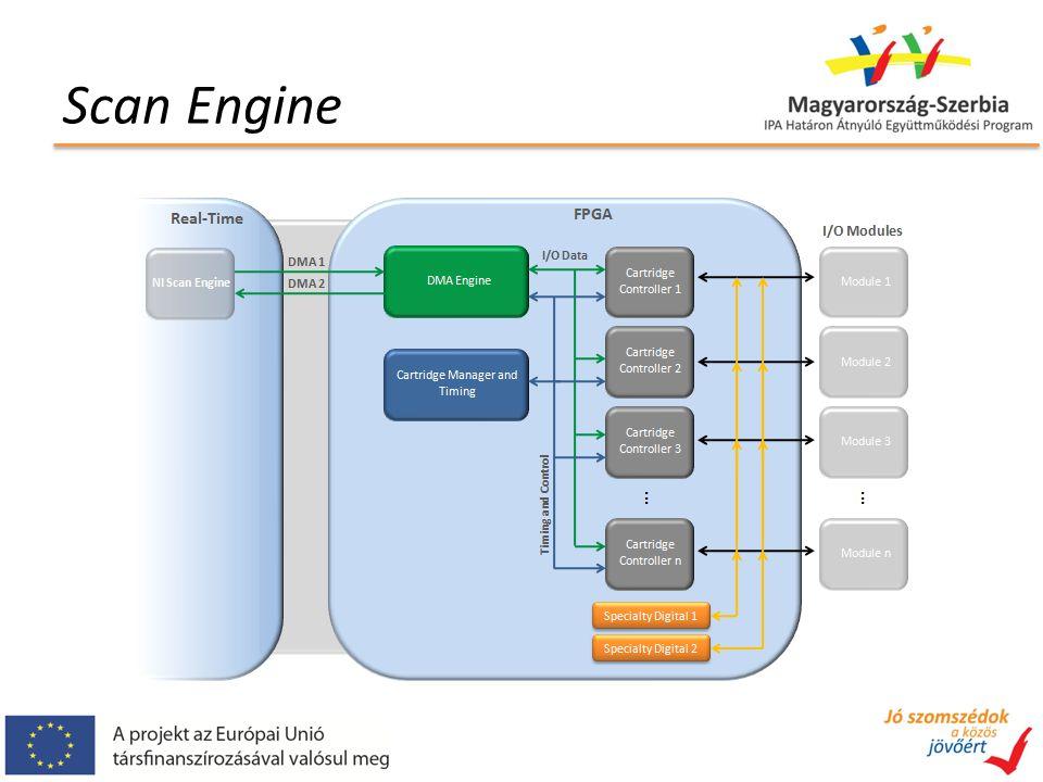 Scan Engine