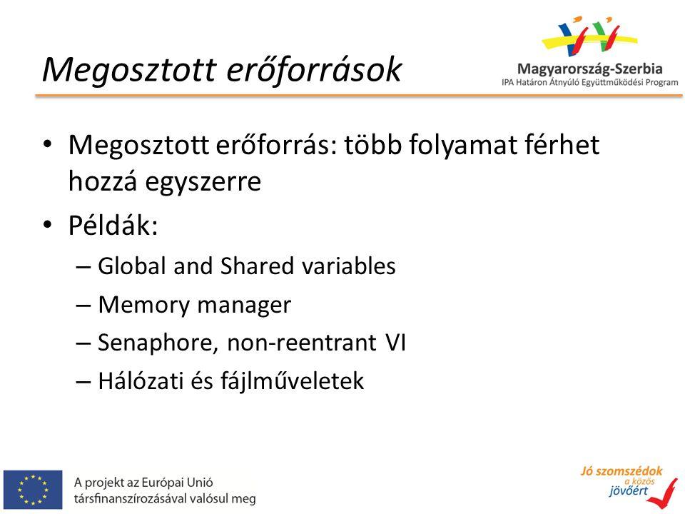Megosztott erőforrások Megosztott erőforrás: több folyamat férhet hozzá egyszerre Példák: – Global and Shared variables – Memory manager – Senaphore, non-reentrant VI – Hálózati és fájlműveletek