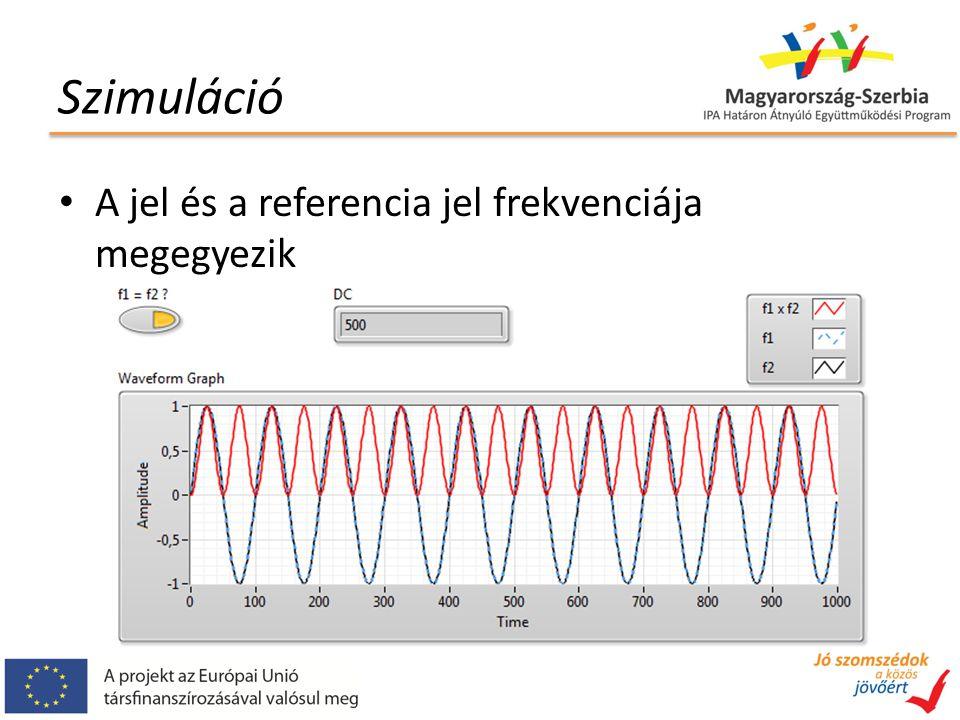 Szimuláció A jel és a referencia jel frekvenciája megegyezik