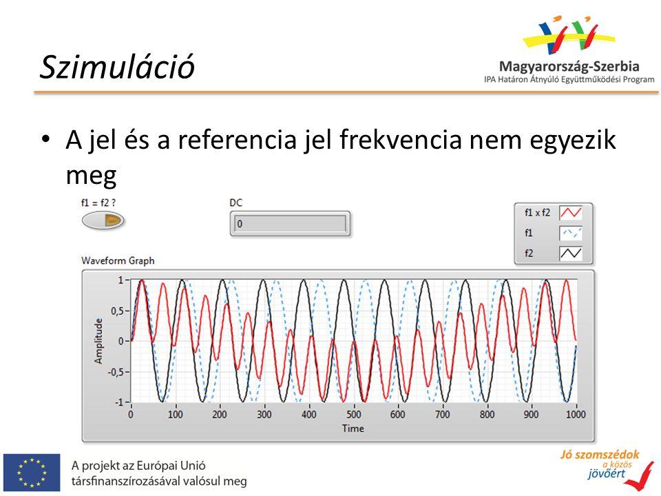 Szimuláció A jel és a referencia jel frekvencia nem egyezik meg