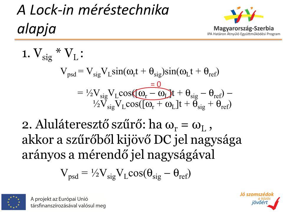 A Lock-in méréstechnika alapja 2.