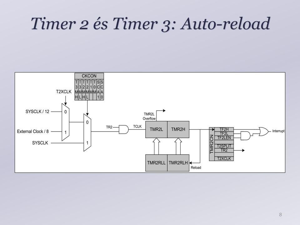 Timer 2 és Timer 3: Auto-reload 8