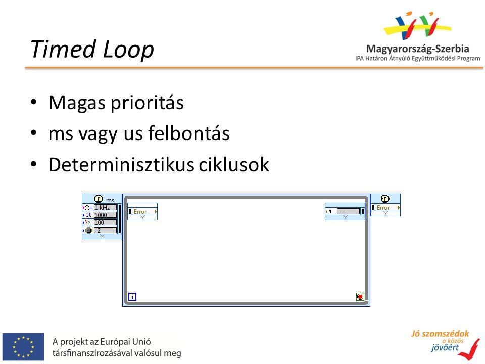 Timed Loop Magas prioritás ms vagy us felbontás Determinisztikus ciklusok