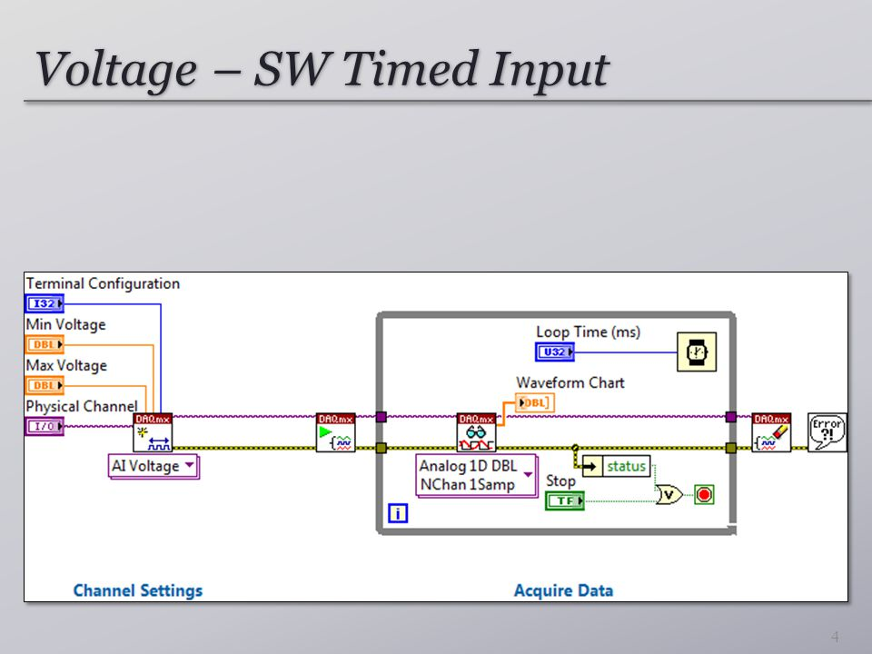 Voltage – SW Timed Input 4