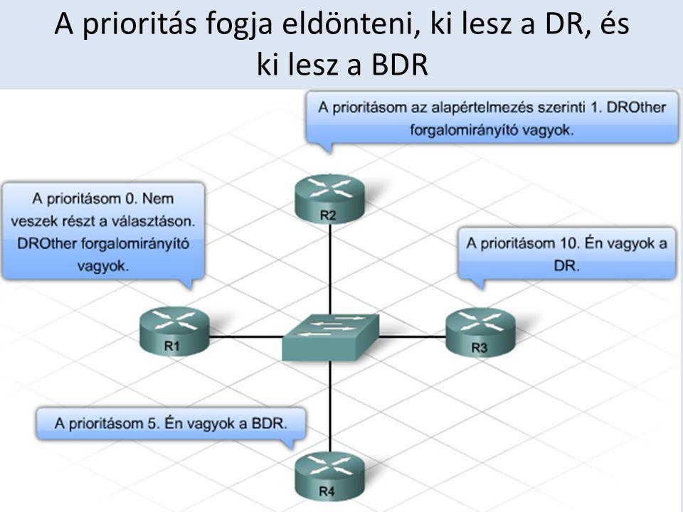 A prioritás fogja eldönteni, ki lesz a DR, és ki lesz a BDR