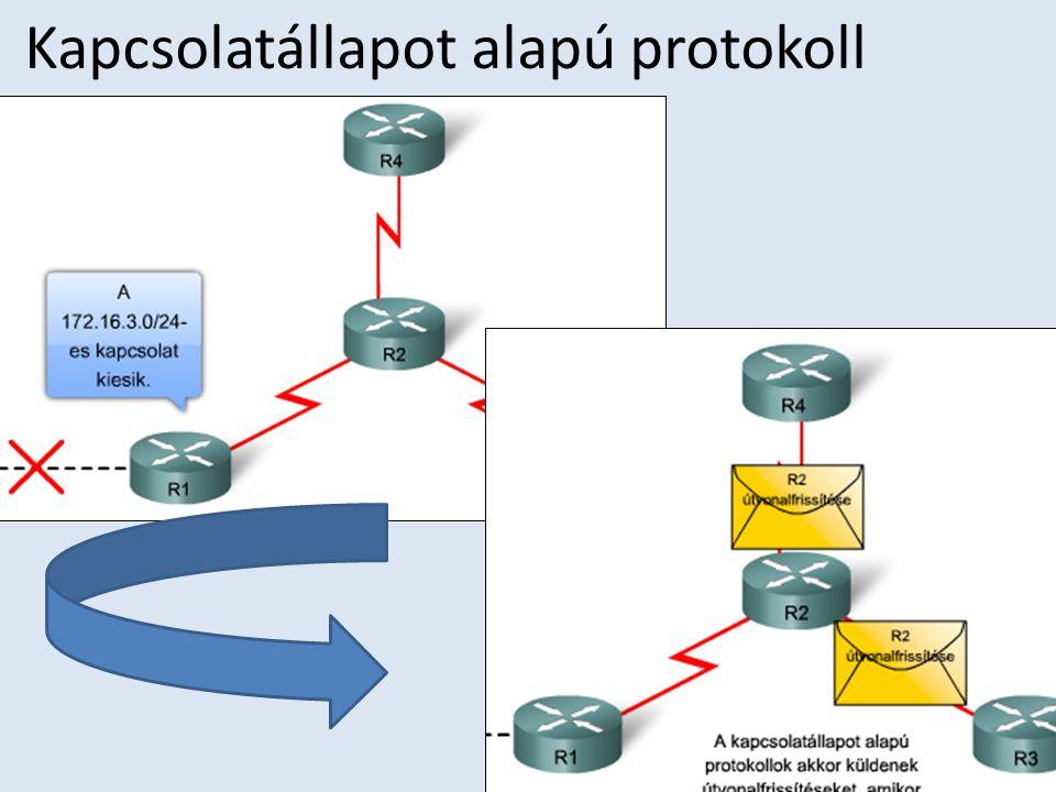 Kapcsolatállapot alapú protokoll