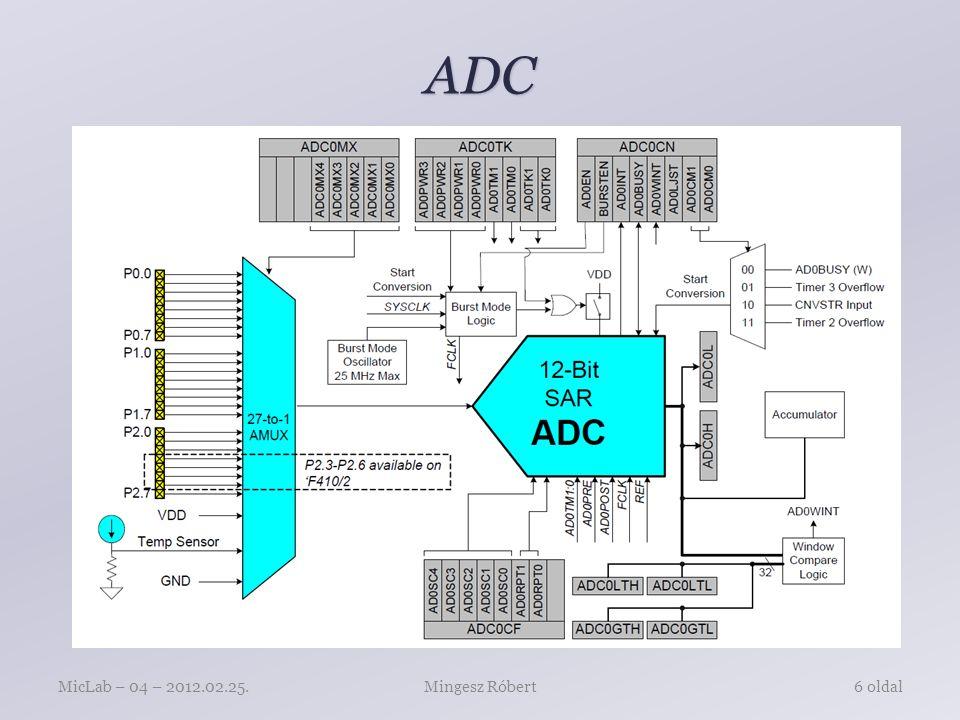 ADC Mingesz RóbertMicLab – 04 – 2012.02.25.6 oldal