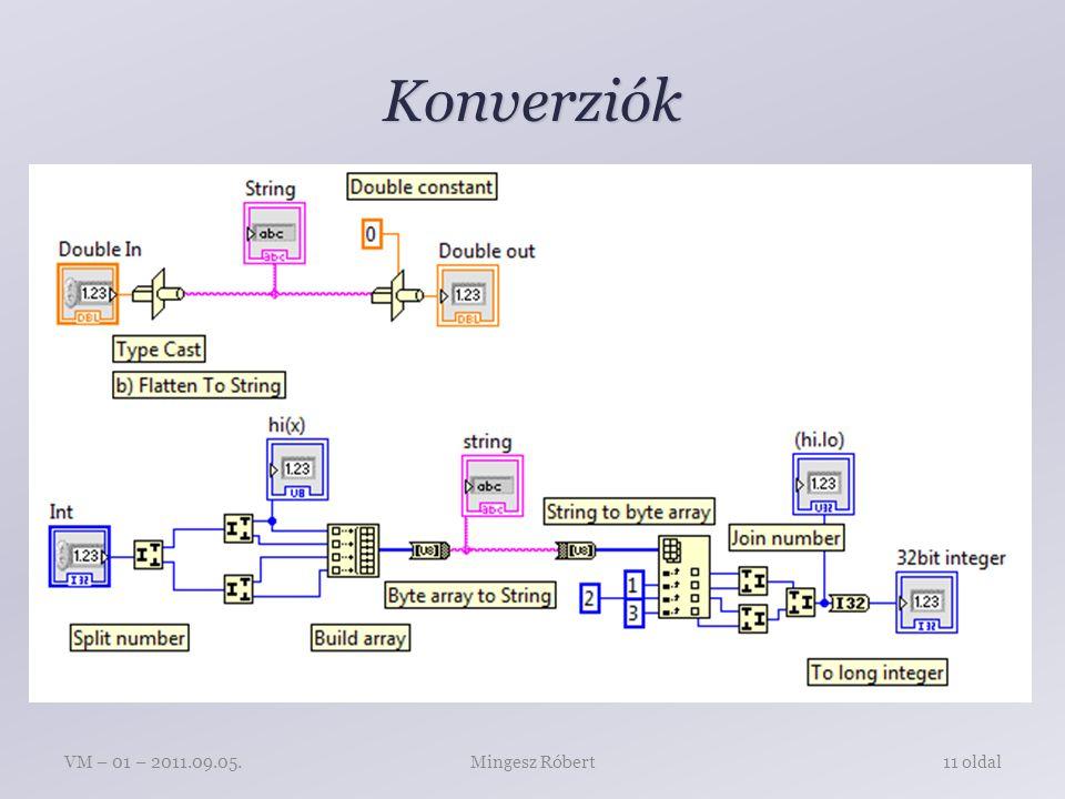 Konverziók Mingesz RóbertVM – 01 – 2011.09.05.11 oldal